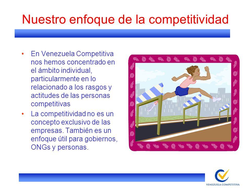 Nuestro enfoque de la competitividad