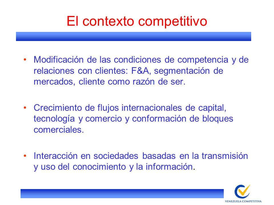 El contexto competitivo