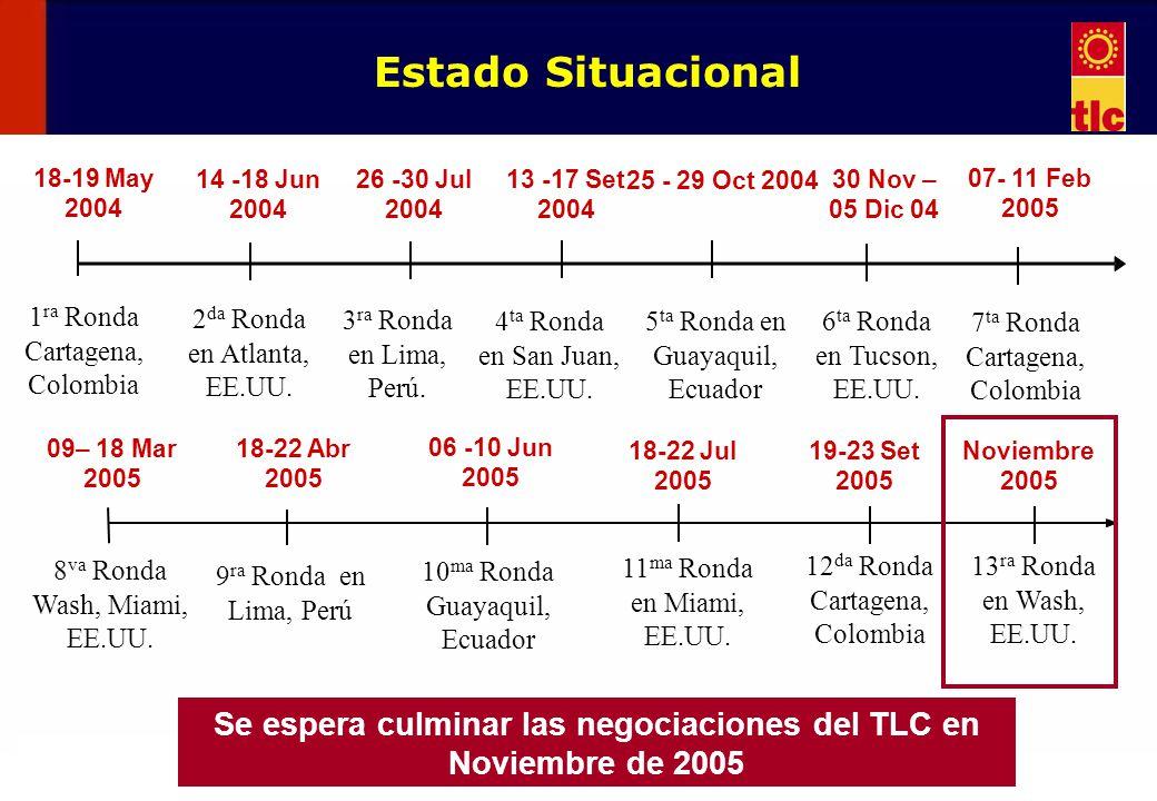 Se espera culminar las negociaciones del TLC en Noviembre de 2005