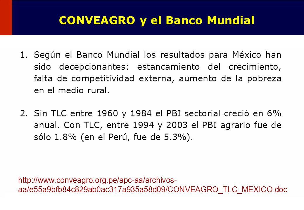 CONVEAGRO y el Banco Mundial