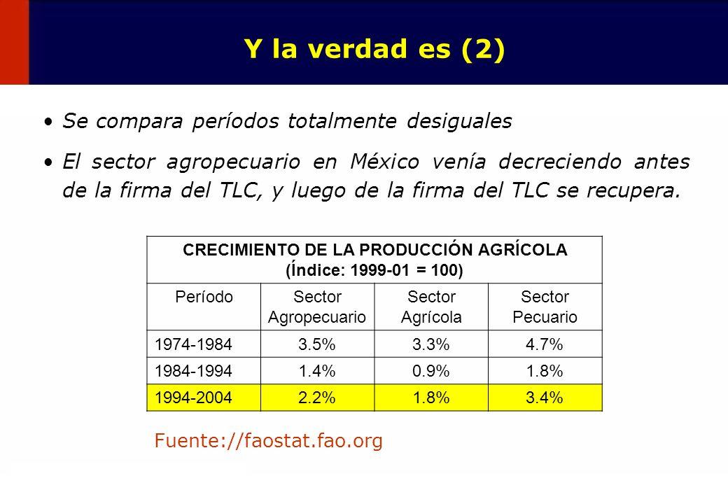 CRECIMIENTO DE LA PRODUCCIÓN AGRÍCOLA
