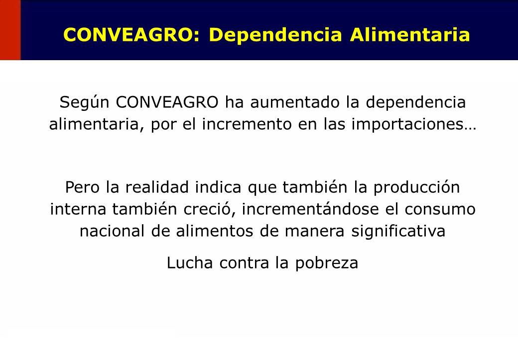 CONVEAGRO: Dependencia Alimentaria