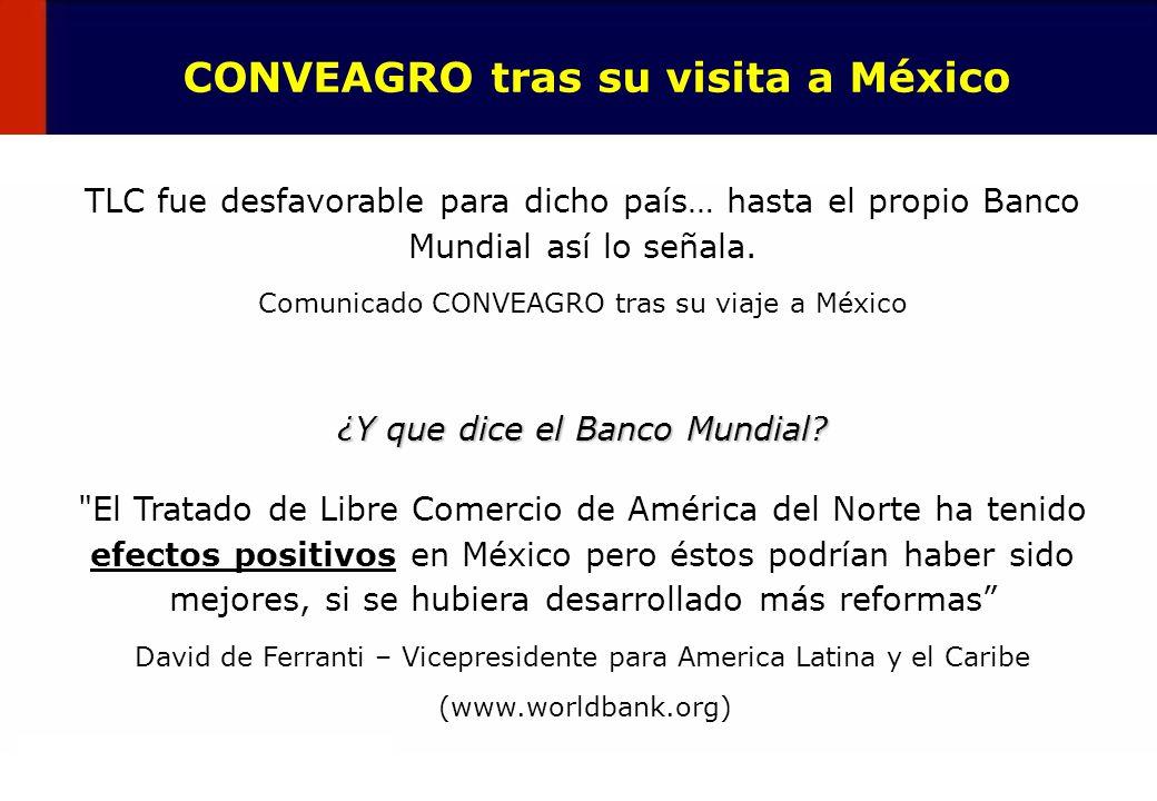 CONVEAGRO tras su visita a México