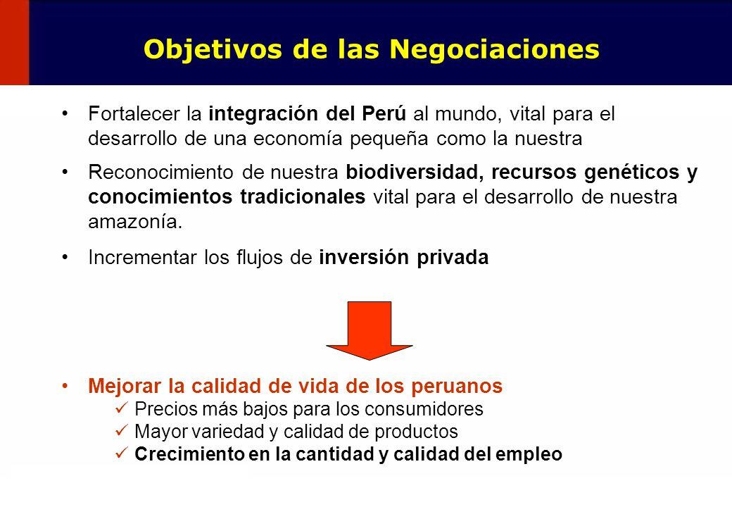 Objetivos de las Negociaciones