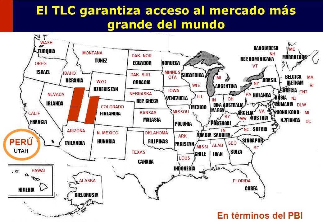El TLC garantiza acceso al mercado más grande del mundo