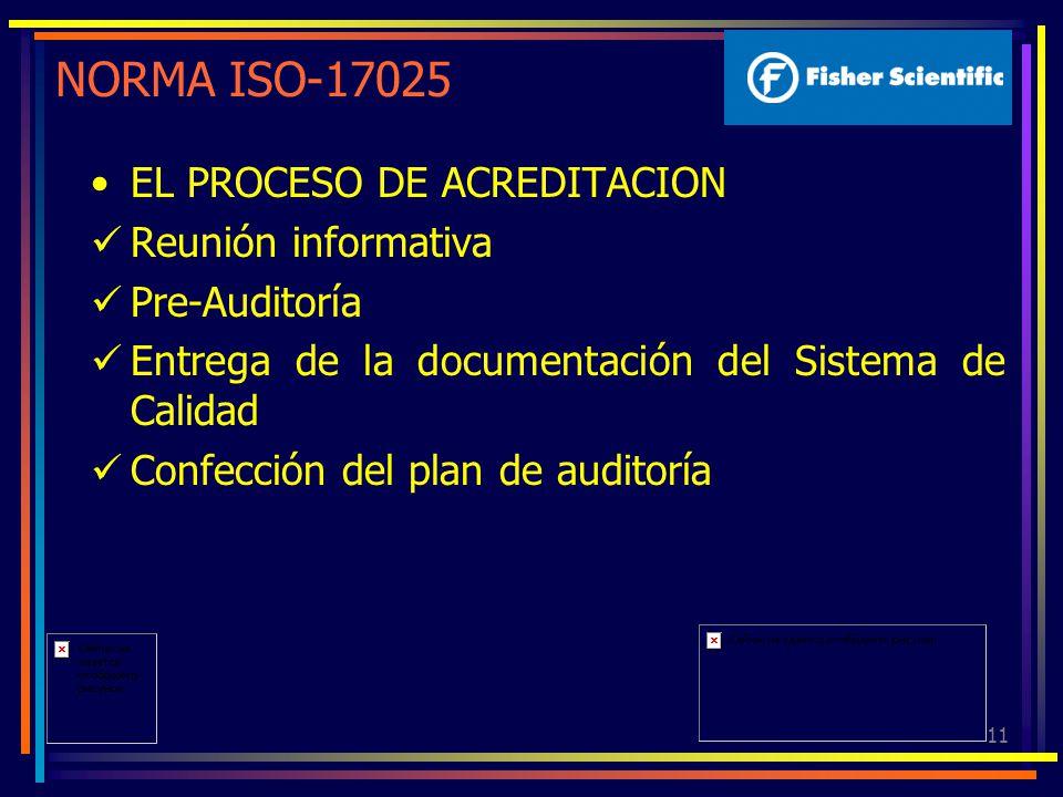 NORMA ISO-17025 EL PROCESO DE ACREDITACION Reunión informativa