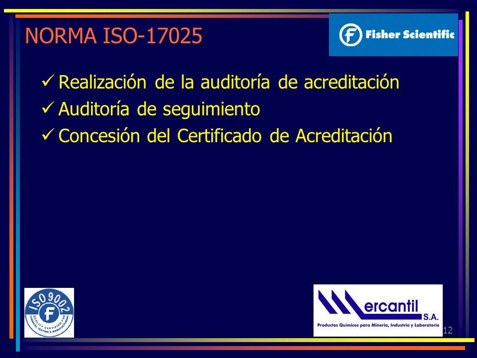 NORMA ISO-17025 Realización de la auditoría de acreditación