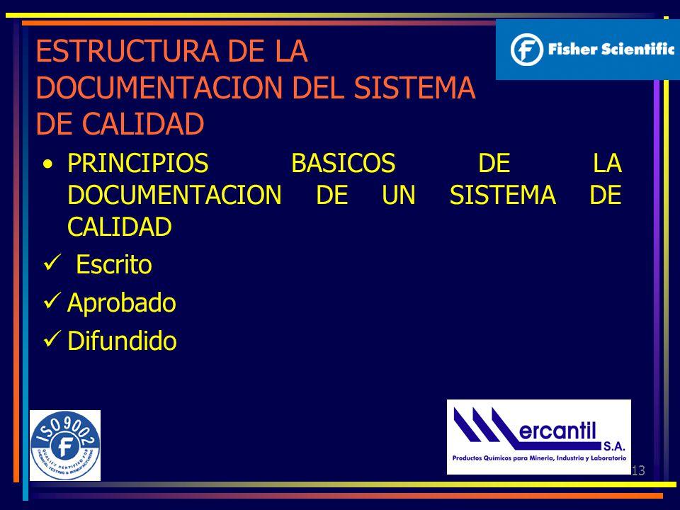 ESTRUCTURA DE LA DOCUMENTACION DEL SISTEMA DE CALIDAD