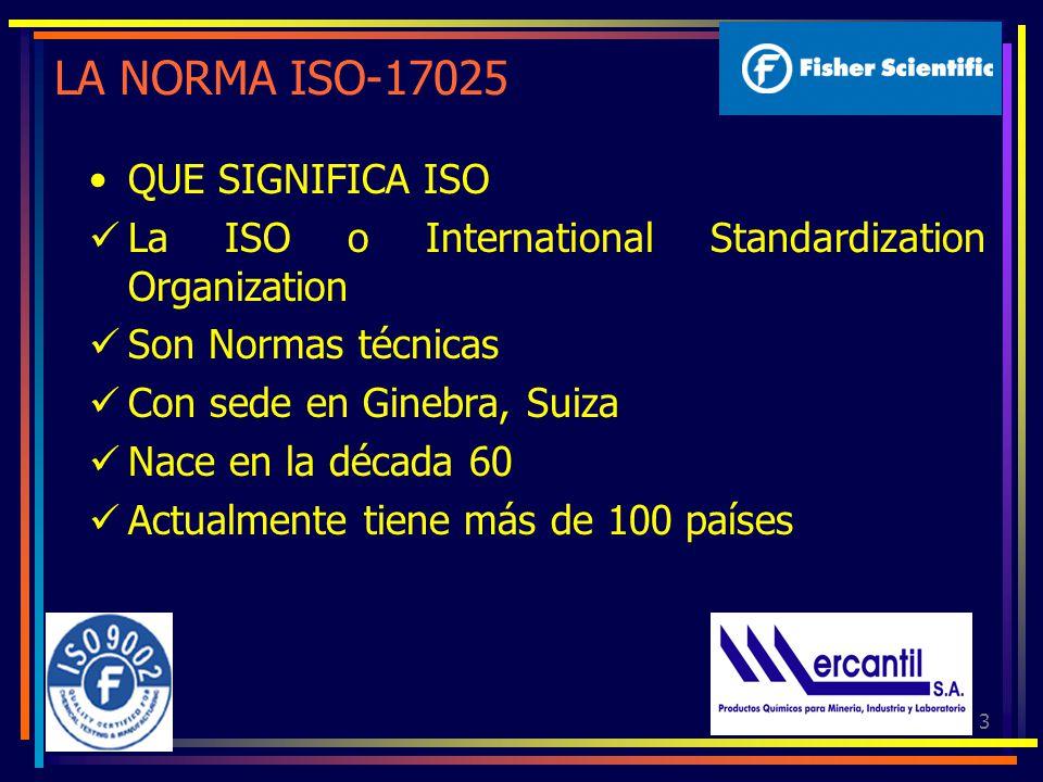 LA NORMA ISO-17025 QUE SIGNIFICA ISO