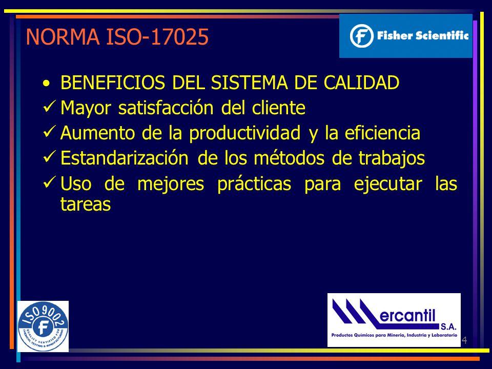 NORMA ISO-17025 BENEFICIOS DEL SISTEMA DE CALIDAD