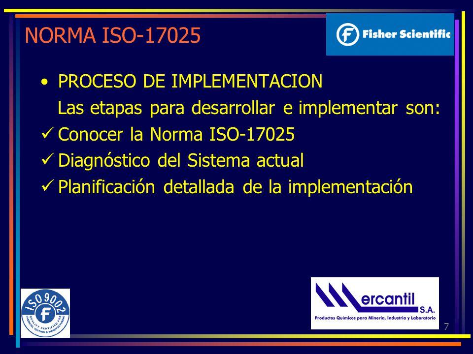NORMA ISO-17025 PROCESO DE IMPLEMENTACION