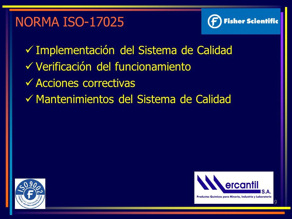 NORMA ISO-17025 Implementación del Sistema de Calidad