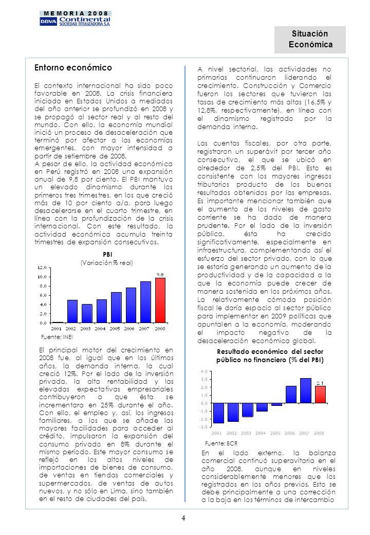 Resultado económico del sector público no financiero (% del PBI)
