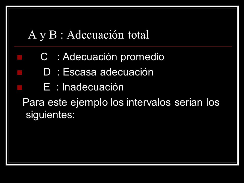 A y B : Adecuación total C : Adecuación promedio D : Escasa adecuación
