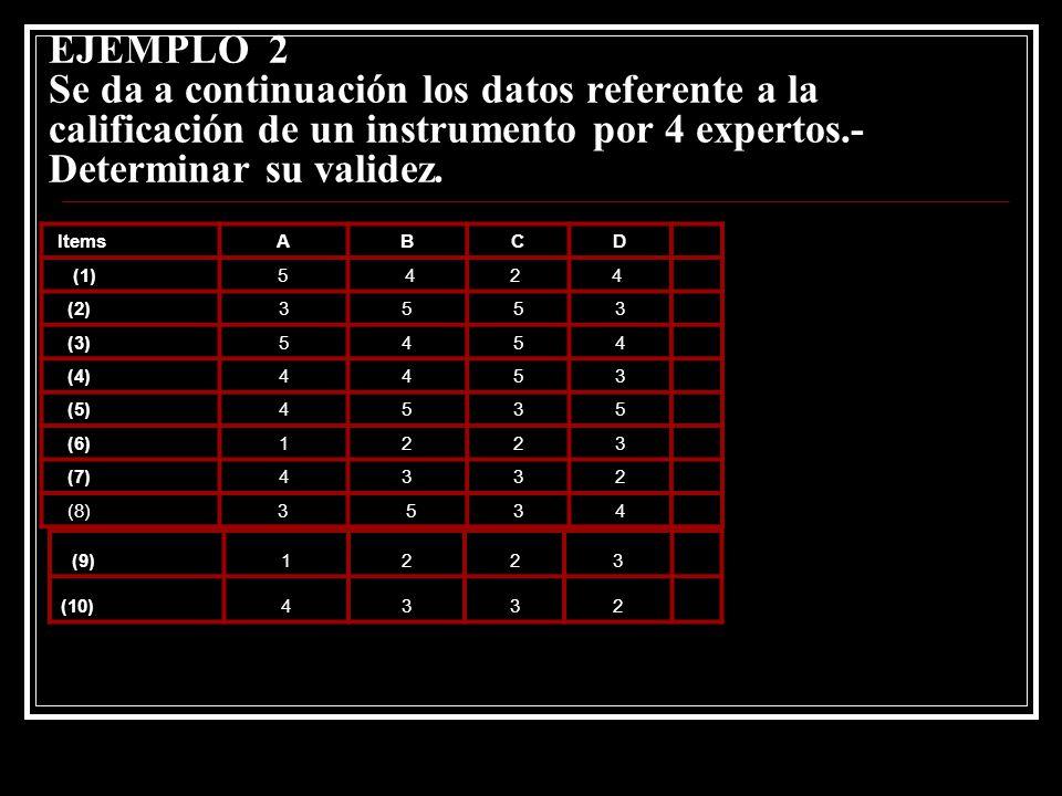 EJEMPLO 2 Se da a continuación los datos referente a la calificación de un instrumento por 4 expertos.- Determinar su validez.