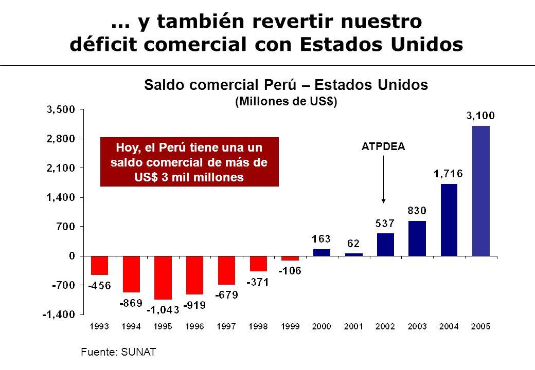 ... y también revertir nuestro déficit comercial con Estados Unidos