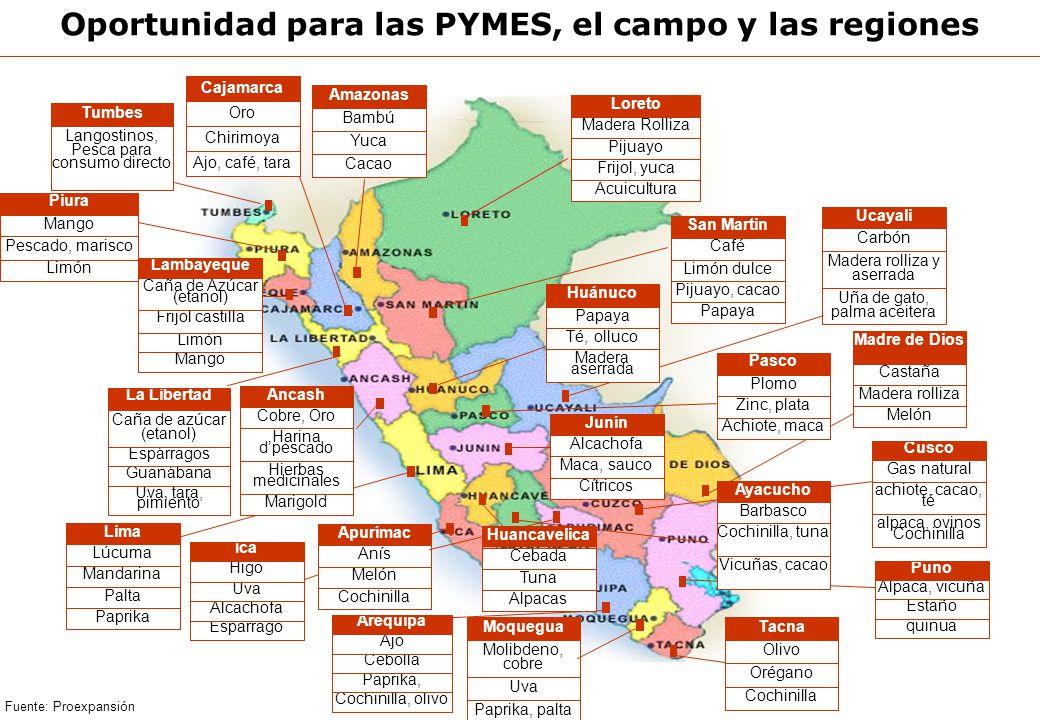 Oportunidad para las PYMES, el campo y las regiones