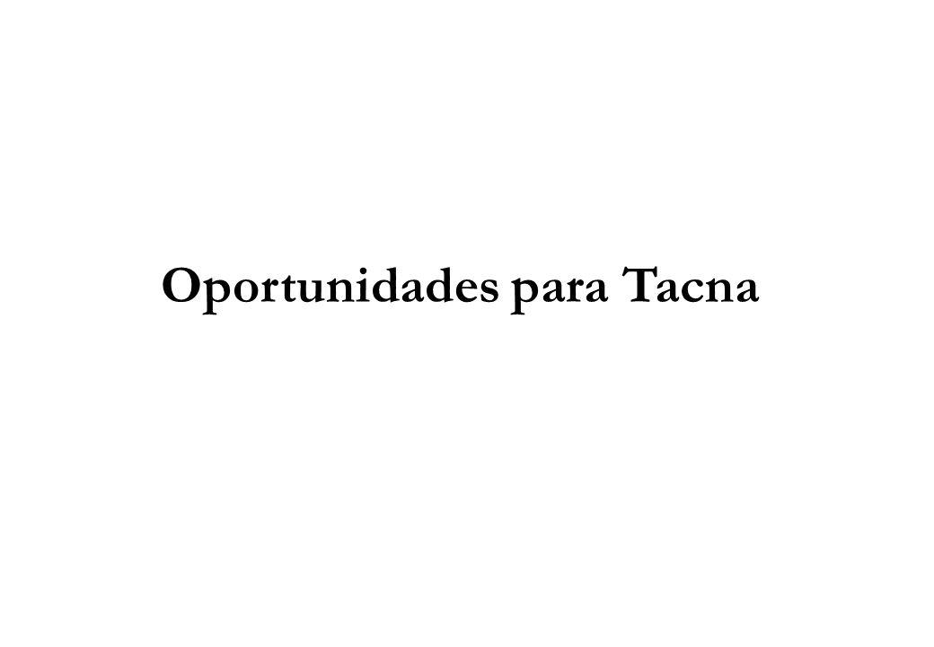 Oportunidades para Tacna