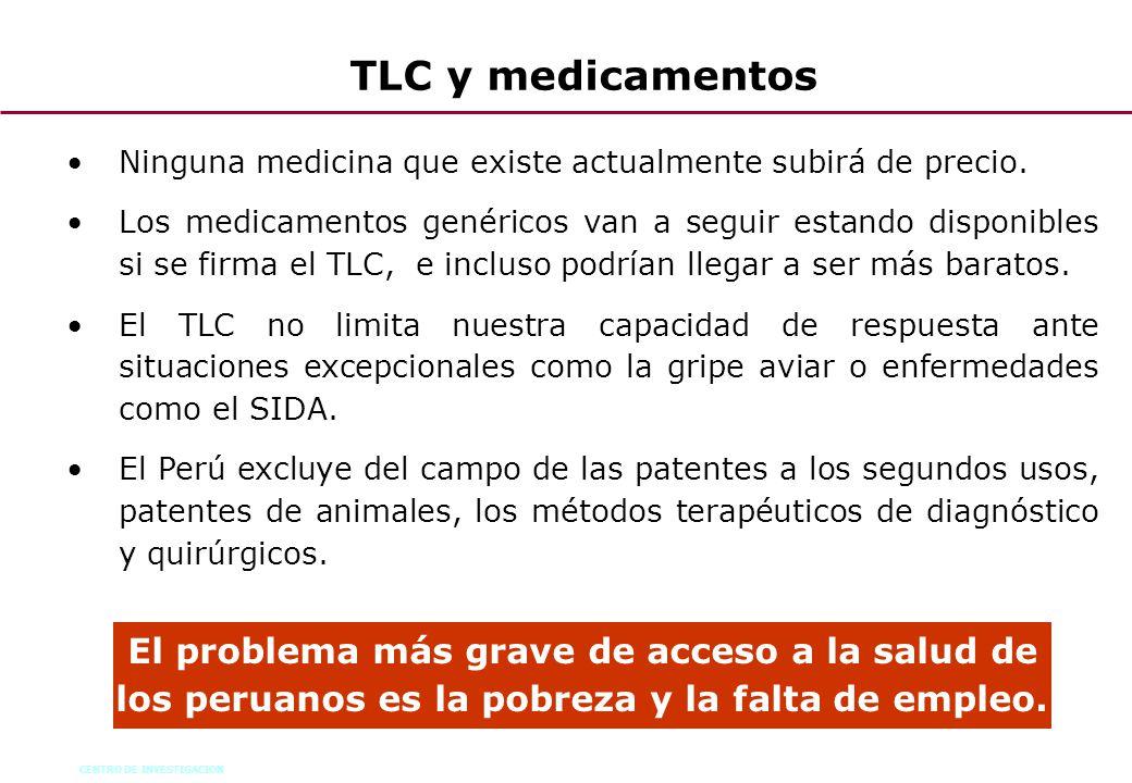 TLC y medicamentos Ninguna medicina que existe actualmente subirá de precio.