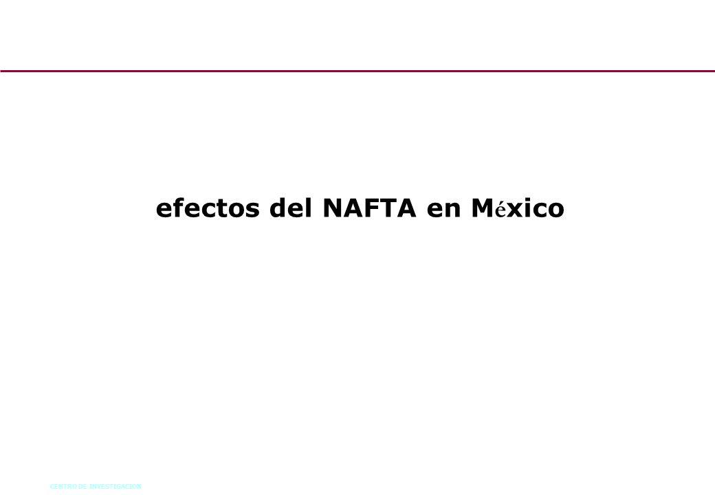 efectos del NAFTA en México