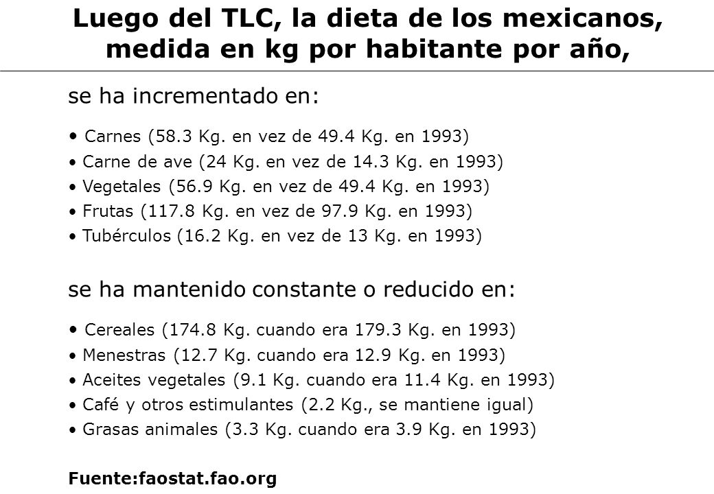 Luego del TLC, la dieta de los mexicanos, medida en kg por habitante por año,