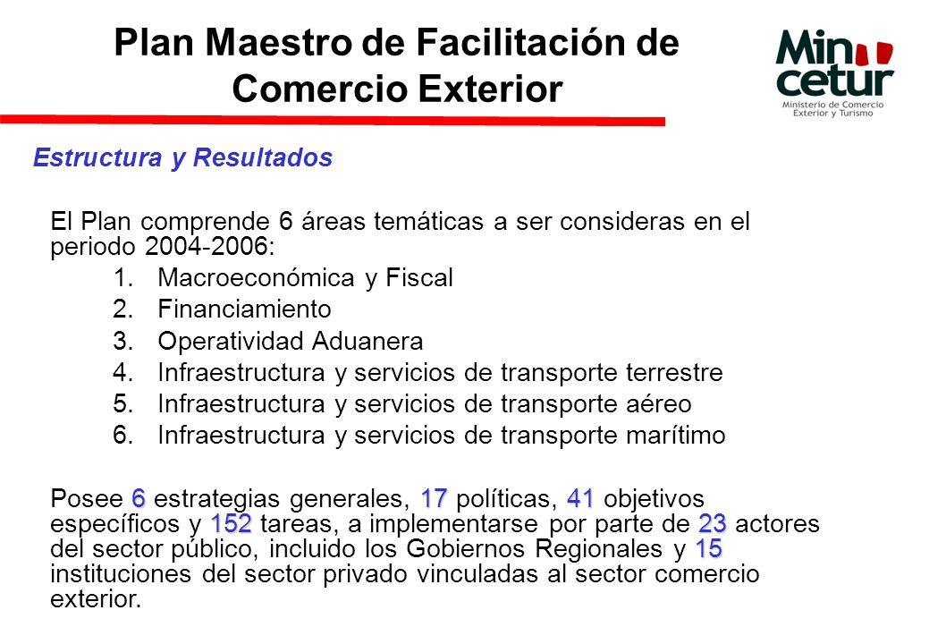 Plan Maestro de Facilitación de Comercio Exterior