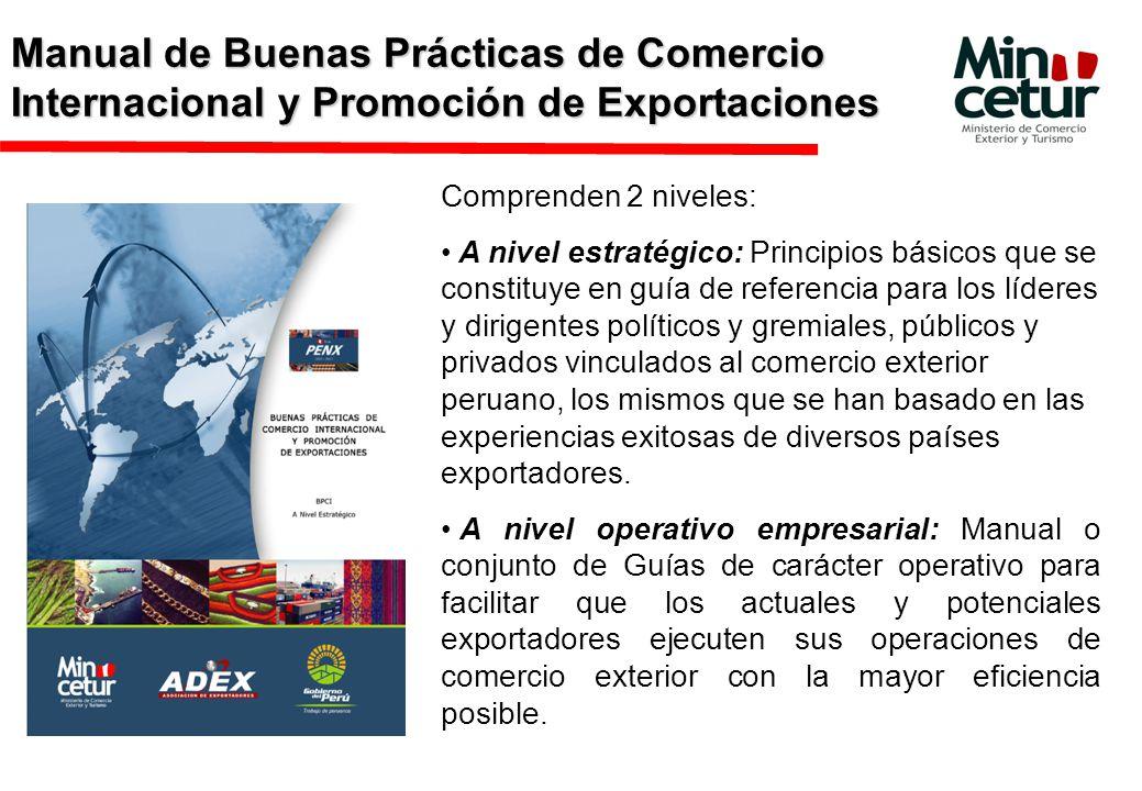 Manual de Buenas Prácticas de Comercio Internacional y Promoción de Exportaciones