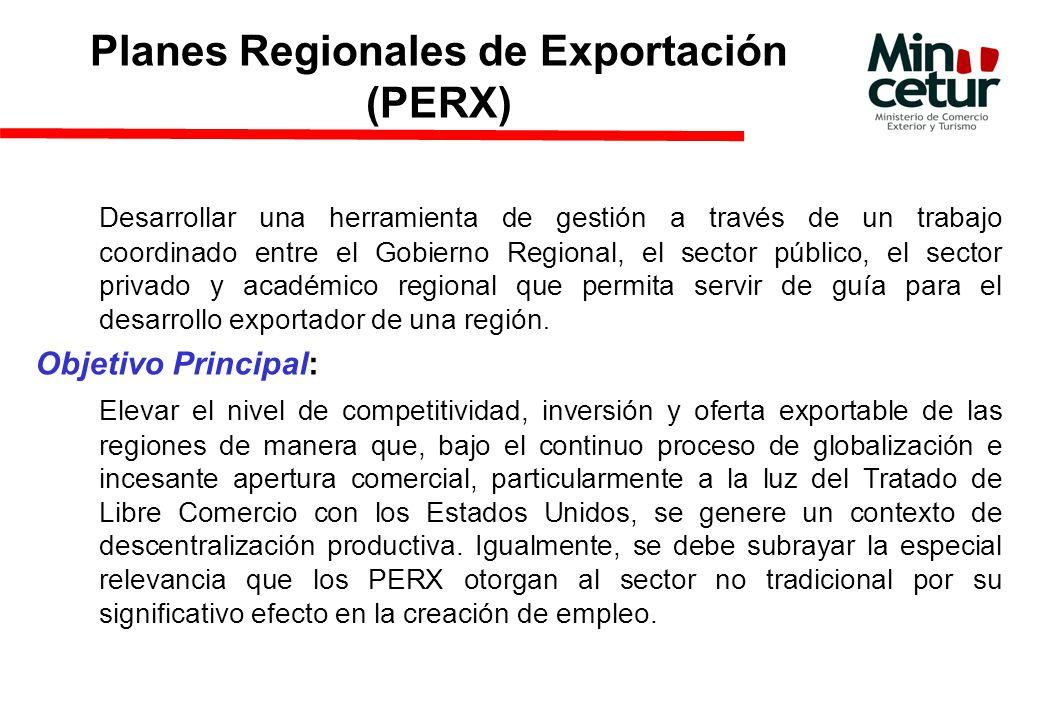 Planes Regionales de Exportación