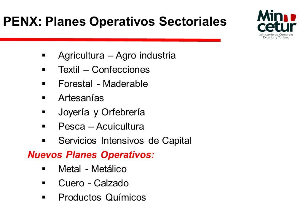 PENX: Planes Operativos Sectoriales