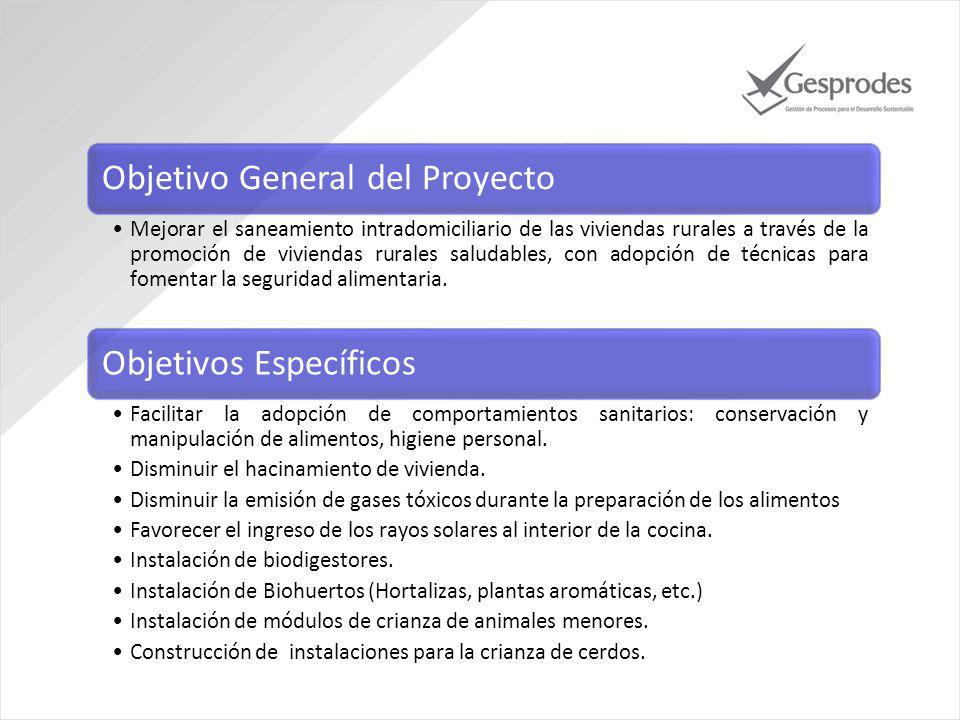Objetivo General del Proyecto Objetivos Específicos