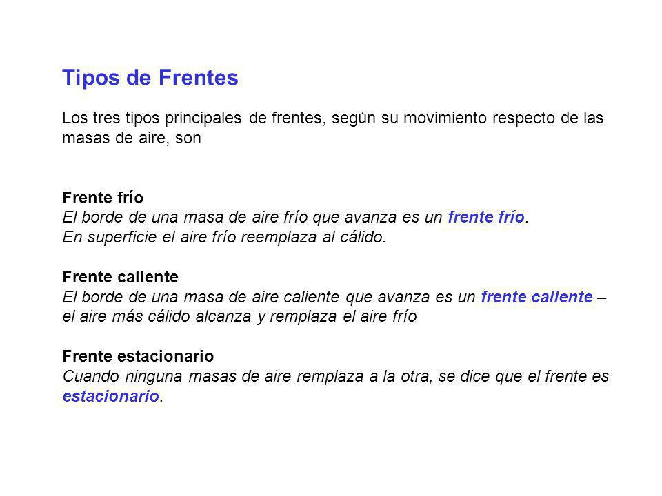 Tipos de Frentes Los tres tipos principales de frentes, según su movimiento respecto de las masas de aire, son.