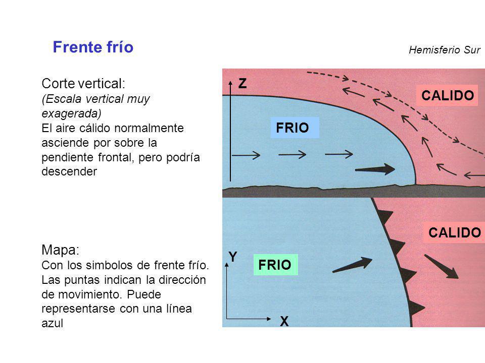 Frente frío Corte vertical: Mapa: Z CALIDO FRIO CALIDO Y FRIO X