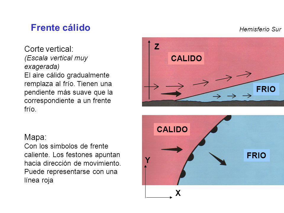 Frente cálido Z Corte vertical: CALIDO FRIO Mapa: CALIDO FRIO Y X