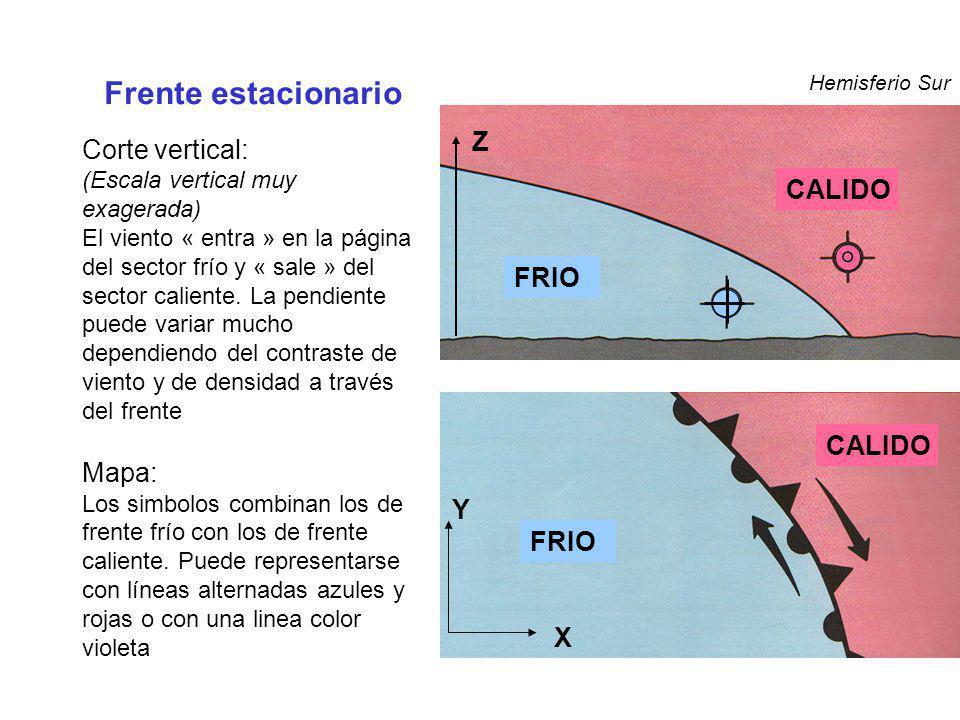 ° Frente estacionario Z Corte vertical: CALIDO FRIO Mapa: CALIDO Y