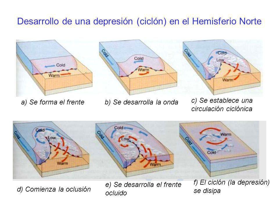 Desarrollo de una depresión (ciclón) en el Hemisferio Norte