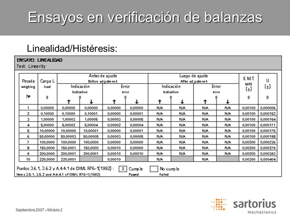 Ensayos en verificación de balanzas