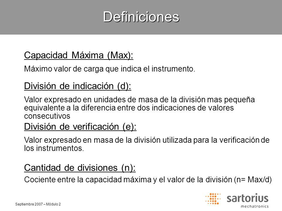Definiciones Capacidad Máxima (Max): División de indicación (d):