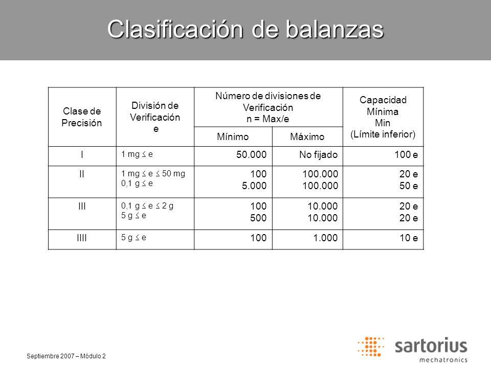 Clasificación de balanzas