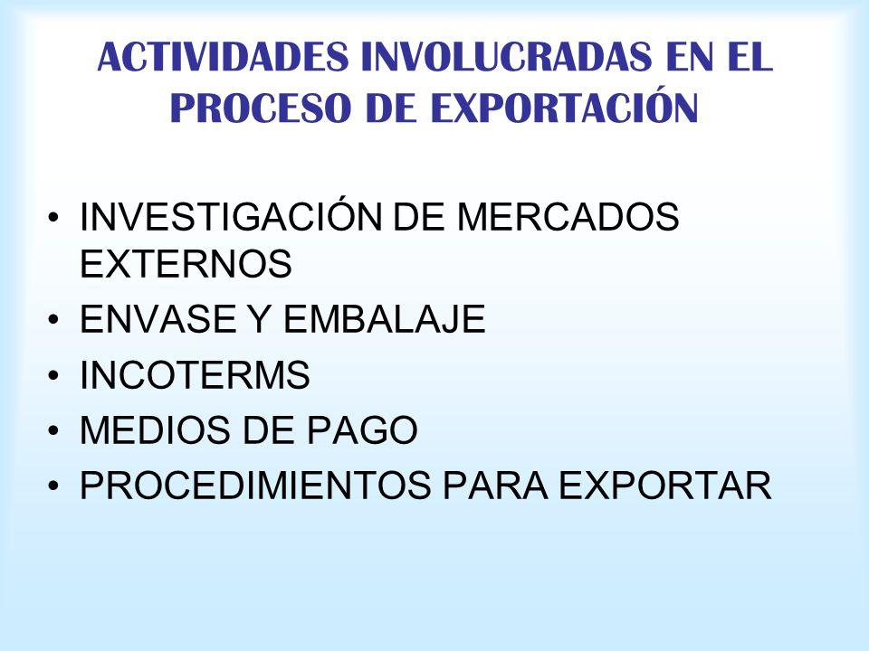 ACTIVIDADES INVOLUCRADAS EN EL PROCESO DE EXPORTACIÓN