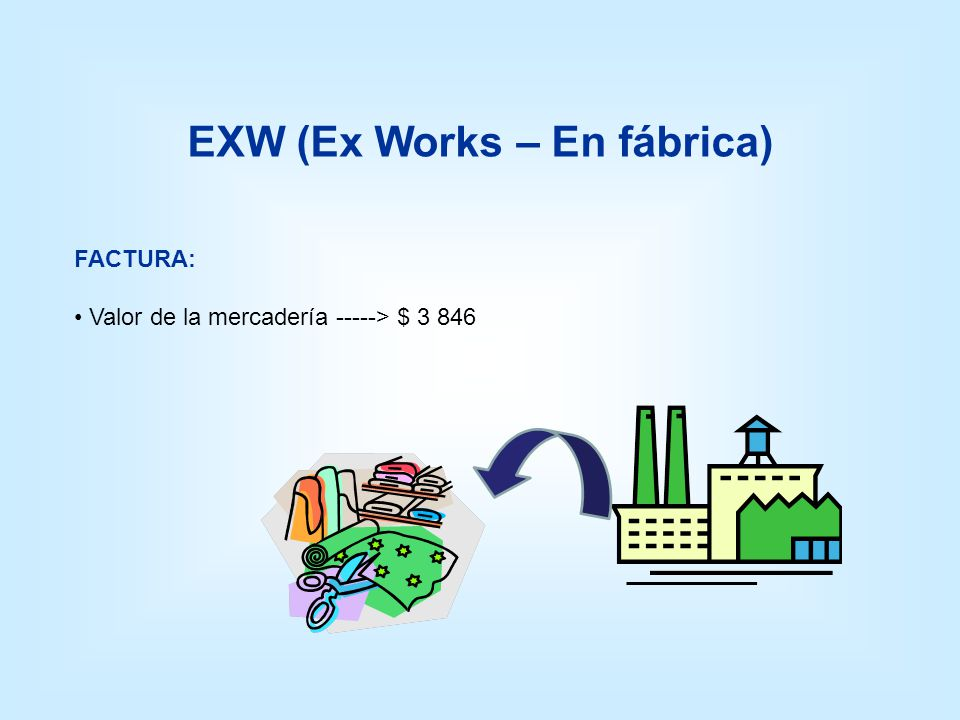 EXW (Ex Works – En fábrica)