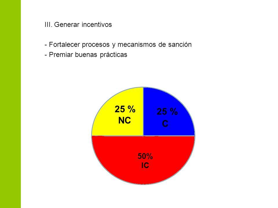 25 % 25 % NC C 50% IC III. Generar incentivos