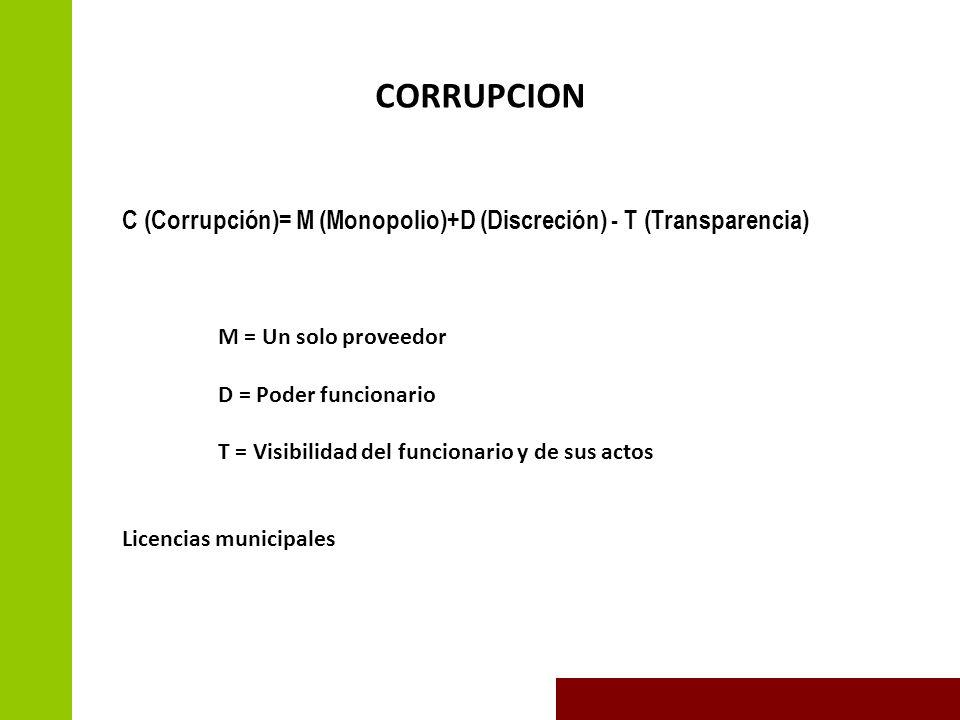 CORRUPCION C (Corrupción)= M (Monopolio)+D (Discreción) - T (Transparencia) M = Un solo proveedor.