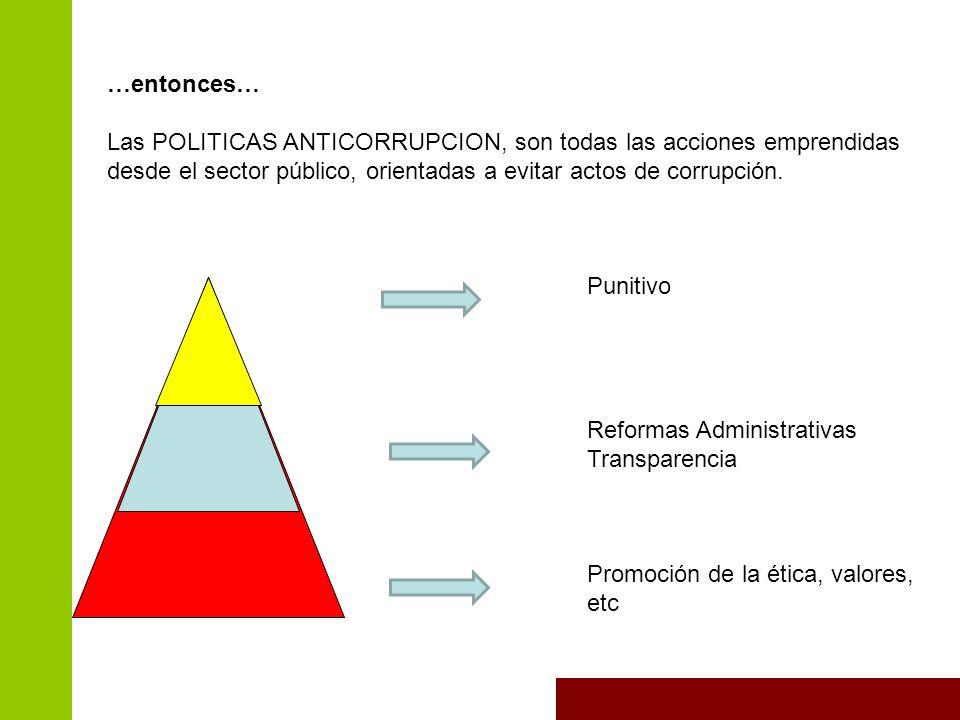 …entonces… Las POLITICAS ANTICORRUPCION, son todas las acciones emprendidas desde el sector público, orientadas a evitar actos de corrupción.