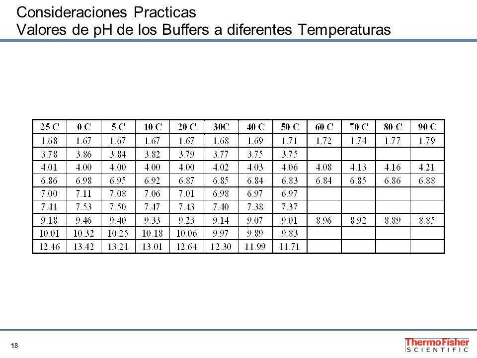 Consideraciones Practicas Valores de pH de los Buffers a diferentes Temperaturas