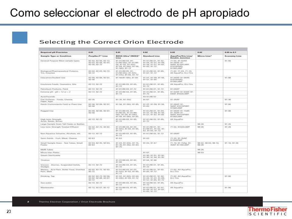 Como seleccionar el electrodo de pH apropiado