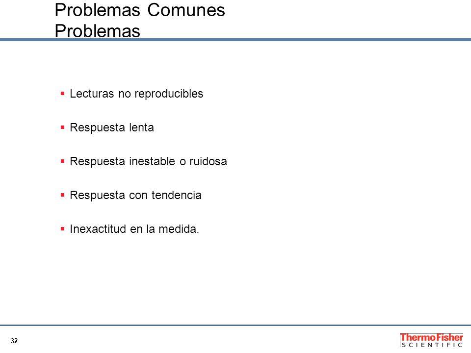 Problemas Comunes Problemas