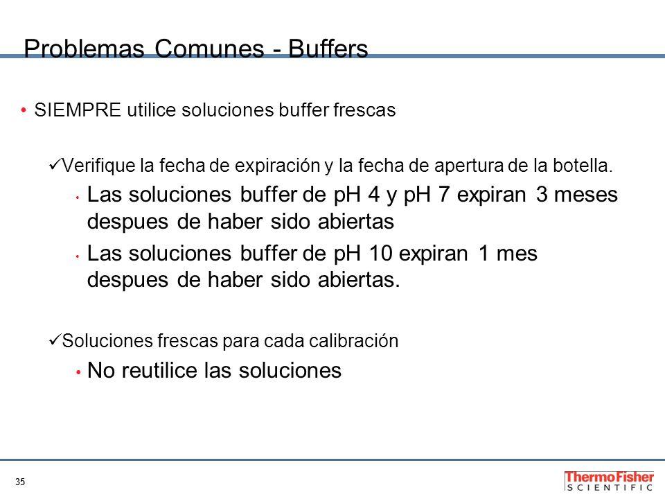 Problemas Comunes - Buffers