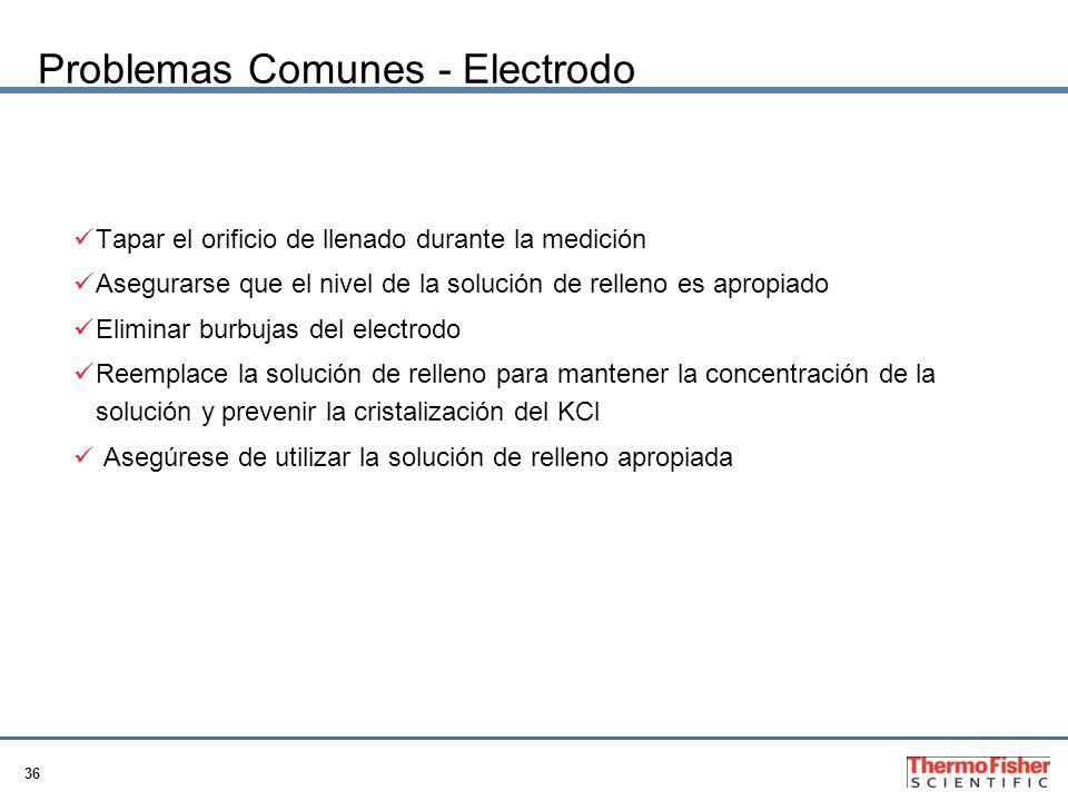 Problemas Comunes - Electrodo