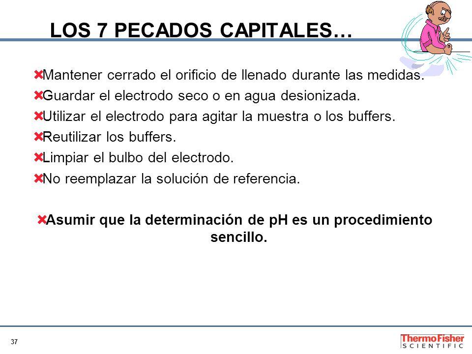 LOS 7 PECADOS CAPITALES…