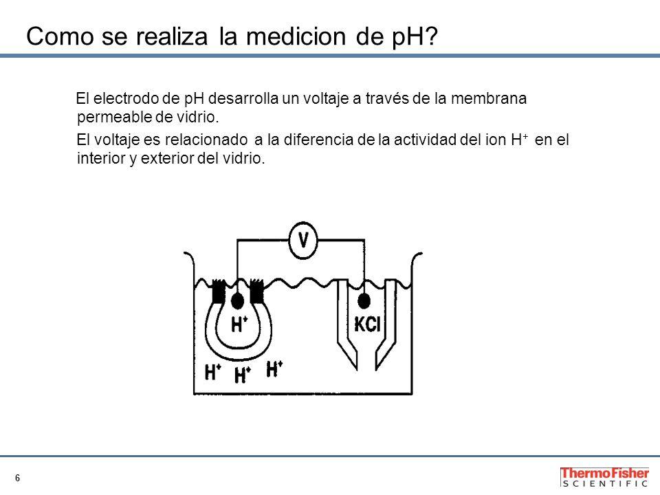 Como se realiza la medicion de pH